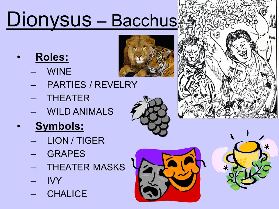 Dionysus – Bacchus Roles: Symbols: WINE PARTIES / REVELRY THEATER