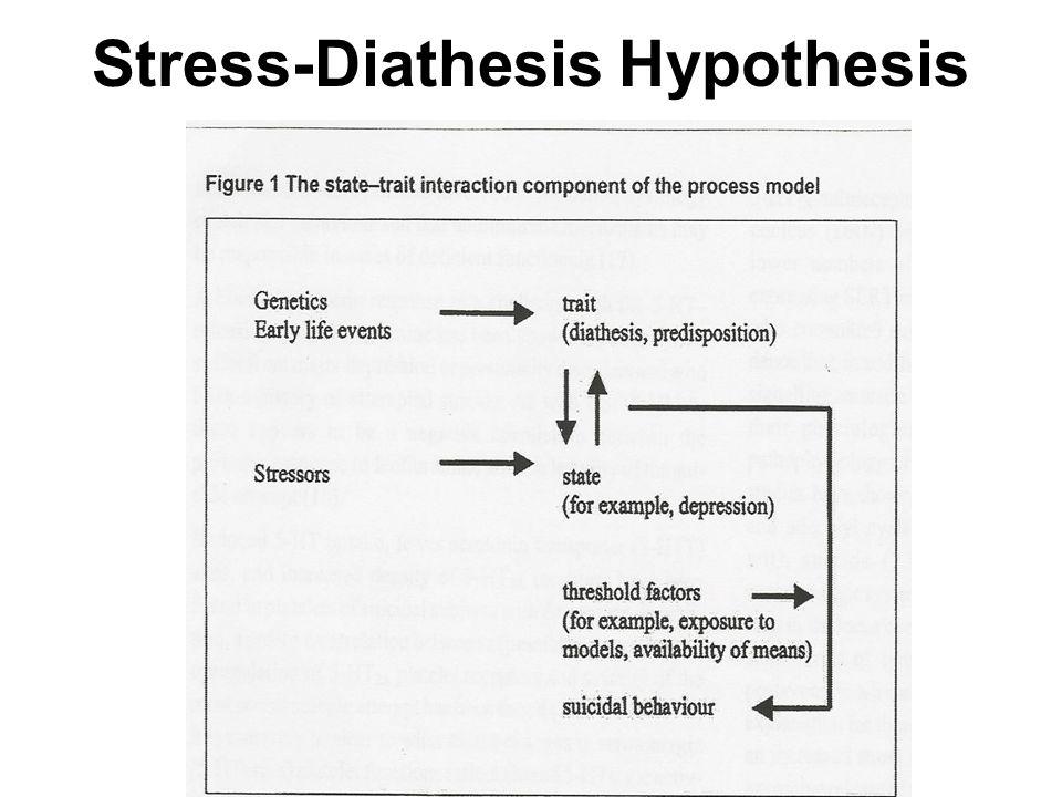 Stress-Diathesis Hypothesis