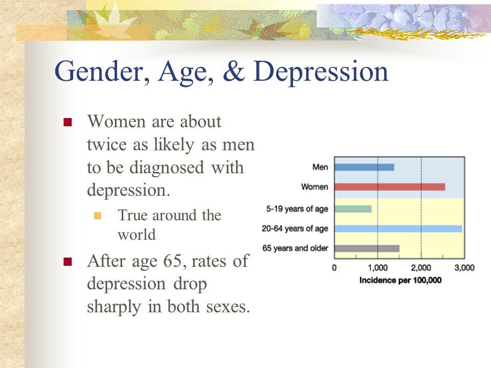 Gender, Age, & Depression