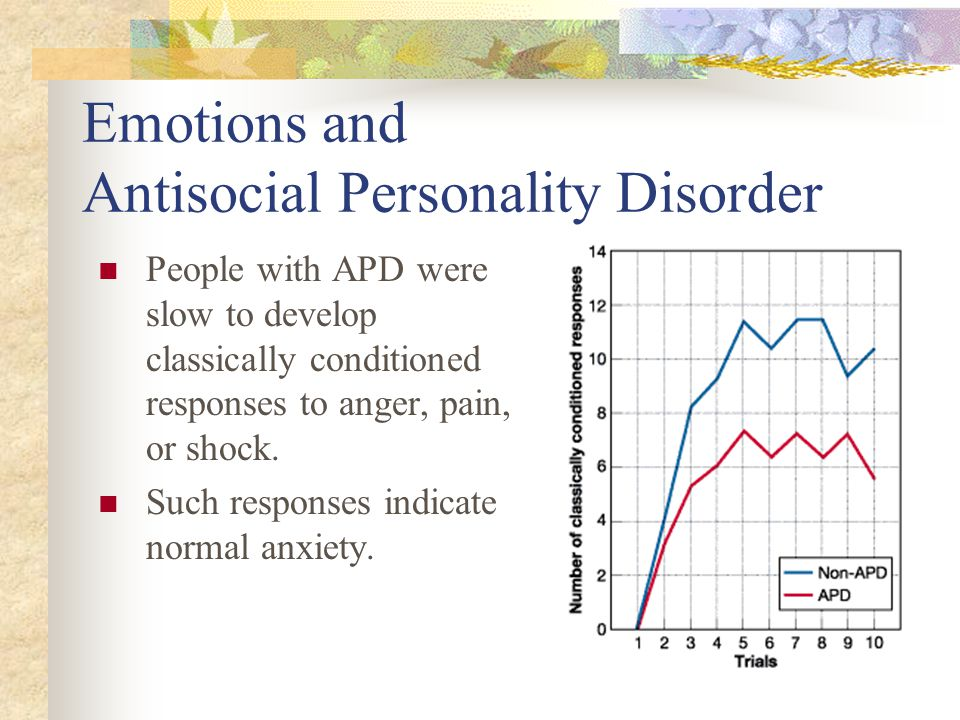 Emotions and Antisocial Personality Disorder