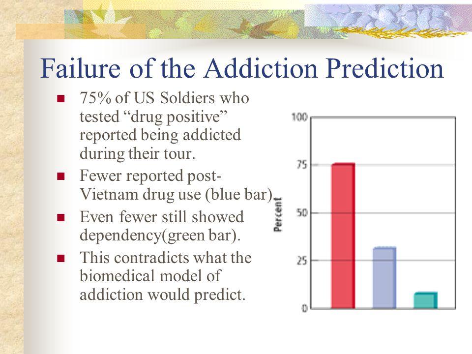 Failure of the Addiction Prediction