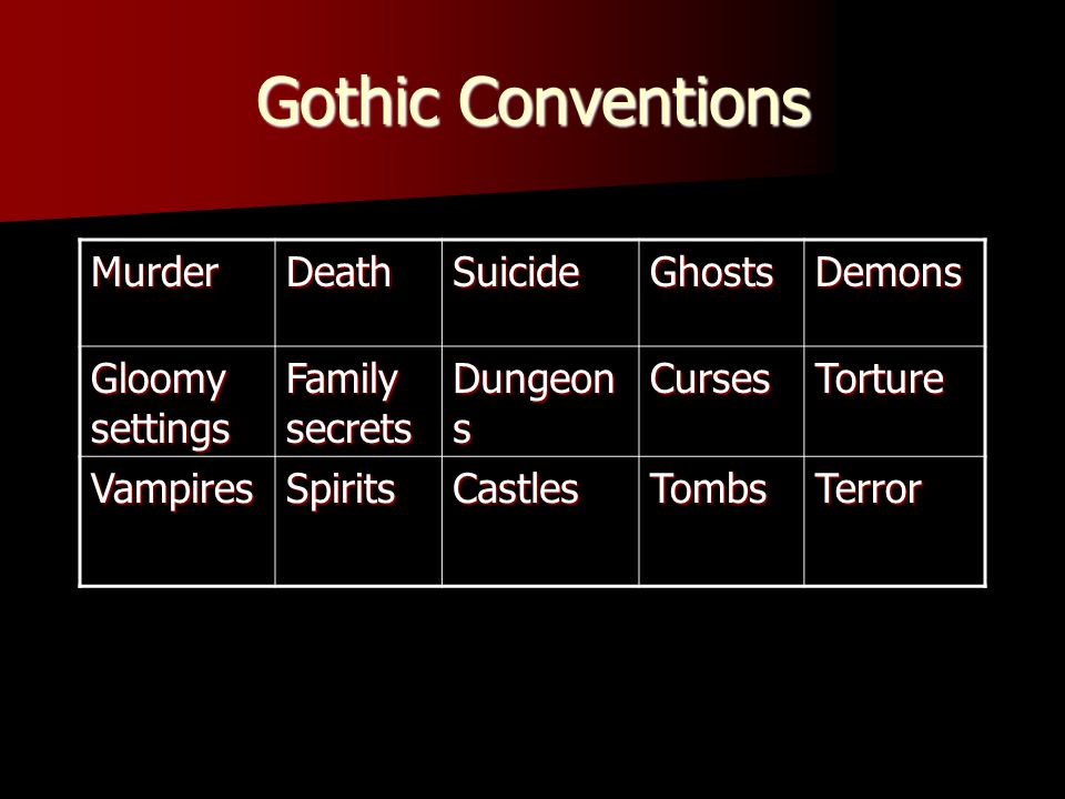 Gothic Conventions Murder Death Suicide Ghosts Demons Gloomy settings