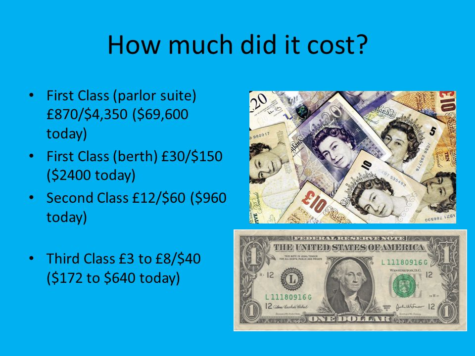 How much did it cost First Class (parlor suite) £870/$4,350 ($69,600 today) First Class (berth) £30/$150 ($2400 today)