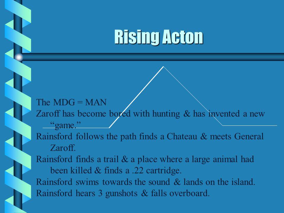 Rising Acton The MDG = MAN