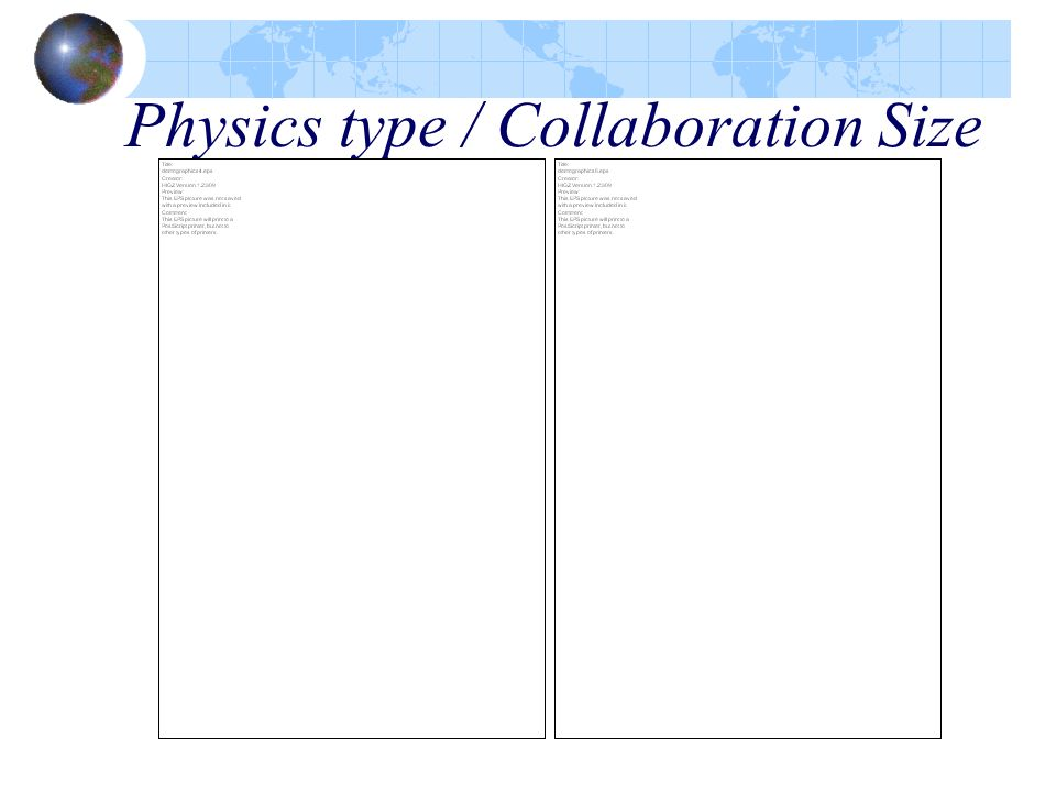 Physics type / Collaboration Size