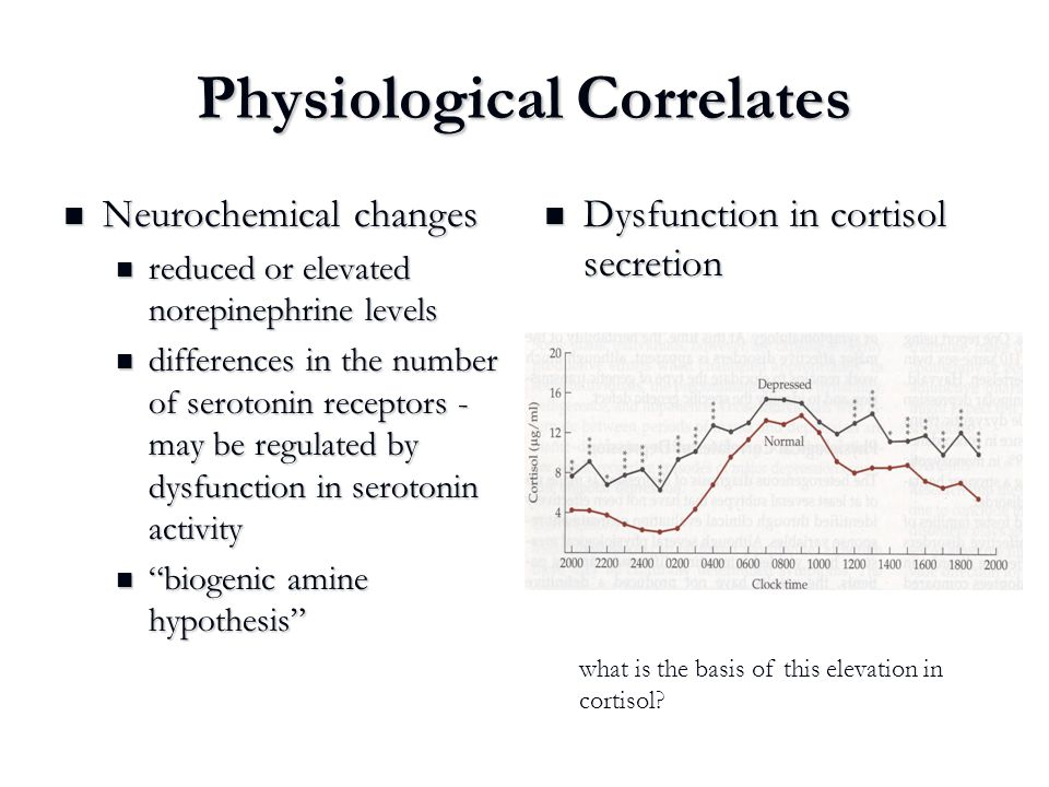 Physiological Correlates
