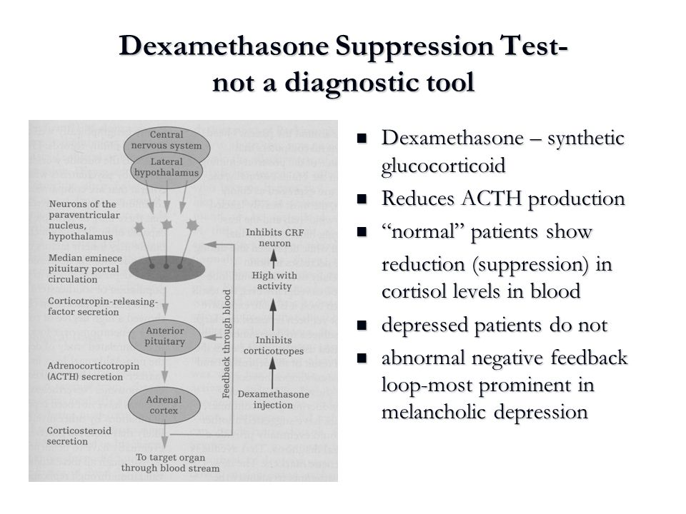 Dexamethasone Suppression Test- not a diagnostic tool