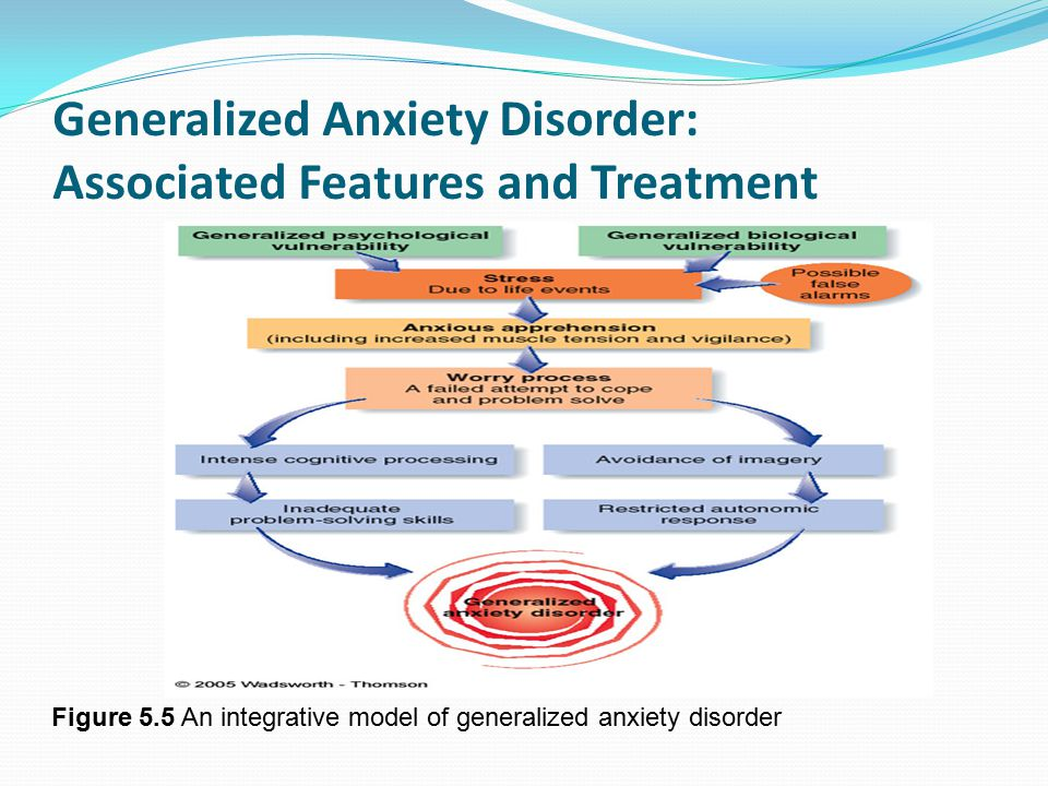 Generalized Anxiety Disorder: Associated Features and Treatment
