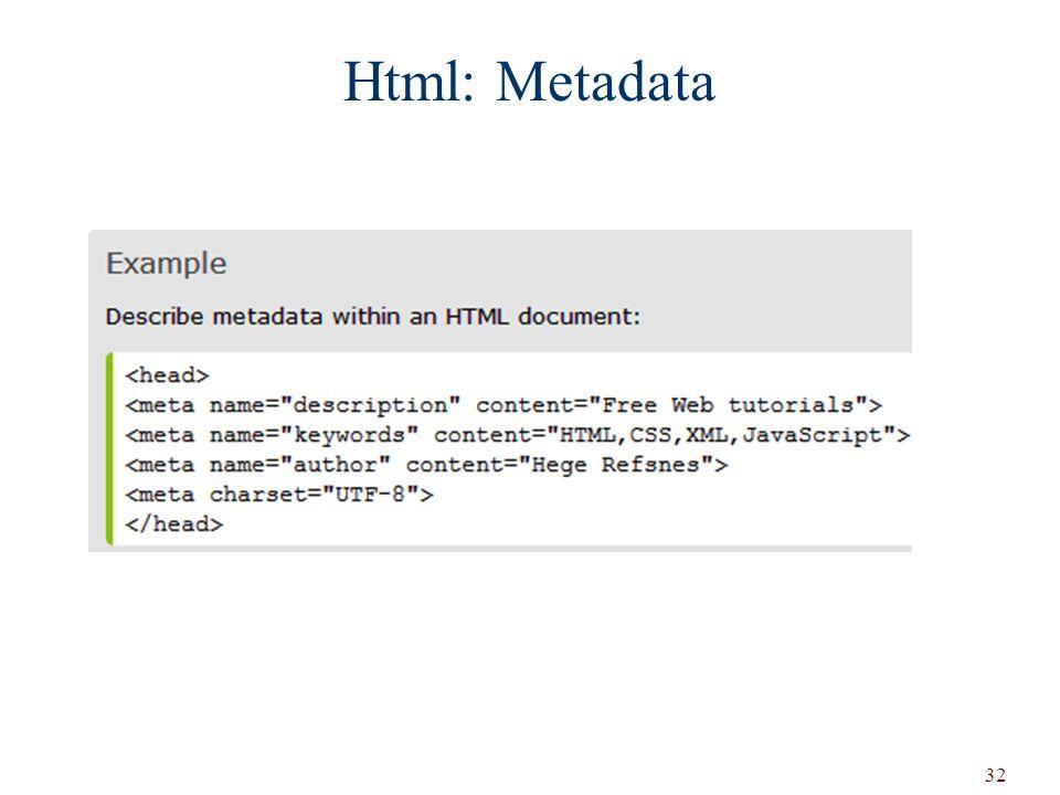 Html: Metadata