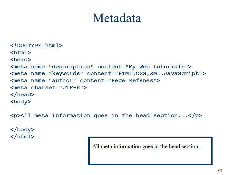 Metadata <!DOCTYPE html> <html> <head>