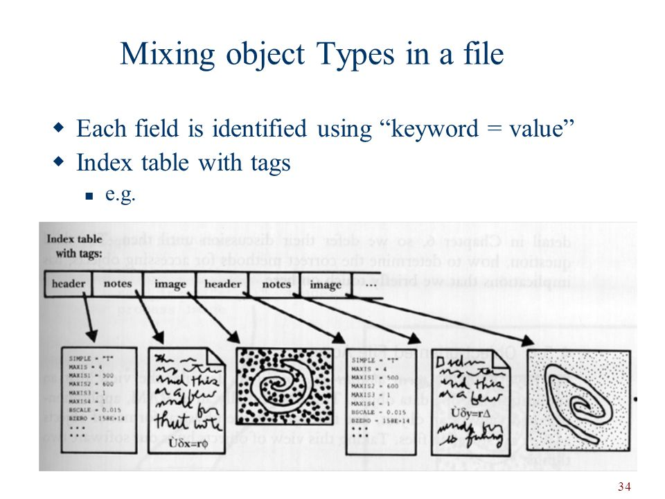 Mixing object Types in a file
