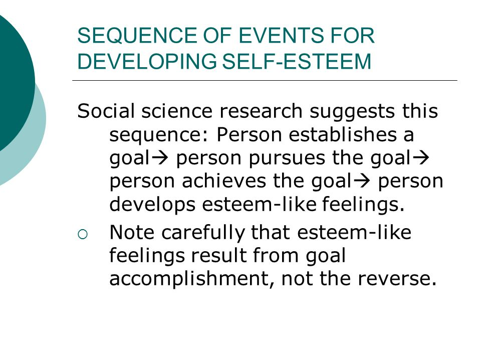 SEQUENCE OF EVENTS FOR DEVELOPING SELF-ESTEEM