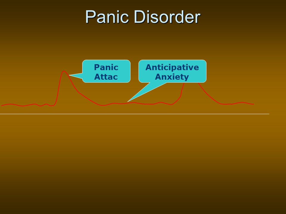 Panic Disorder Panic Attac Anticipative Anxiety