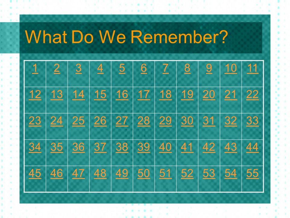 What Do We Remember 1. 2. 3. 4. 5. 6. 7. 8. 9. 10. 11. 12. 13. 14. 15. 16. 17. 18.