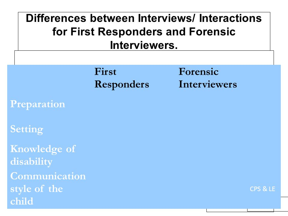 Forensic Interviewers