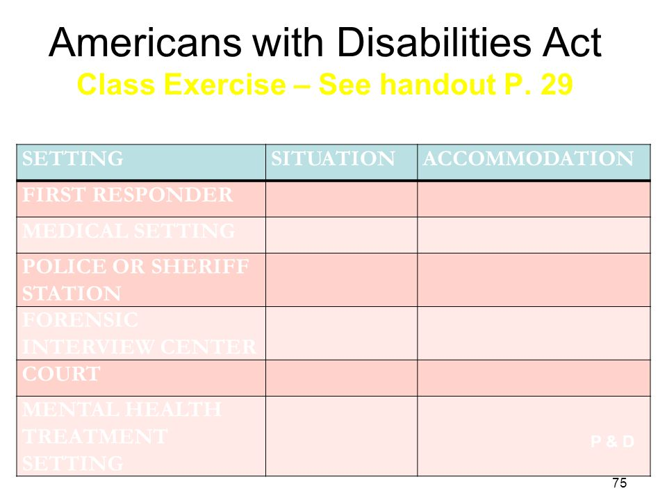 Americans with Disabilities Act Class Exercise – See handout P. 29