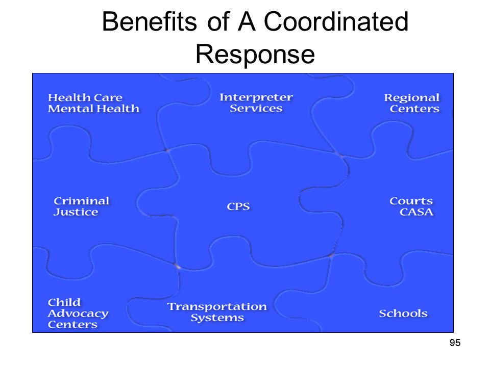 Benefits of A Coordinated Response