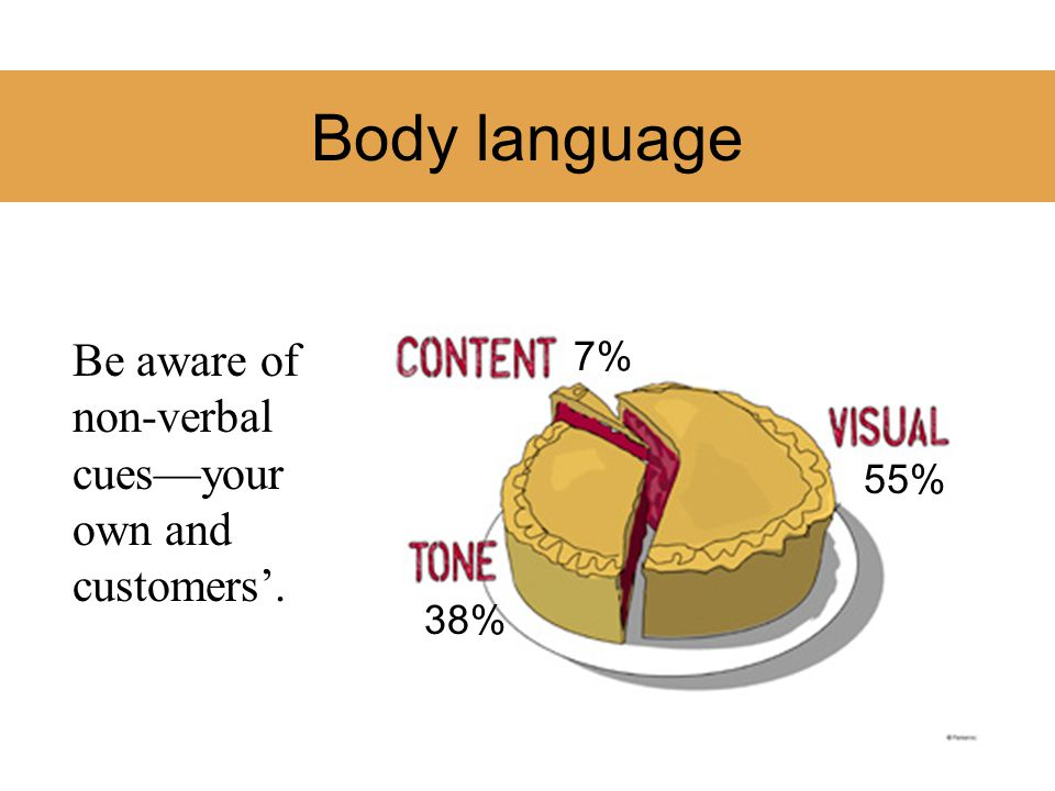Body language Be aware of non-verbal cues—your own and customers'. 7%
