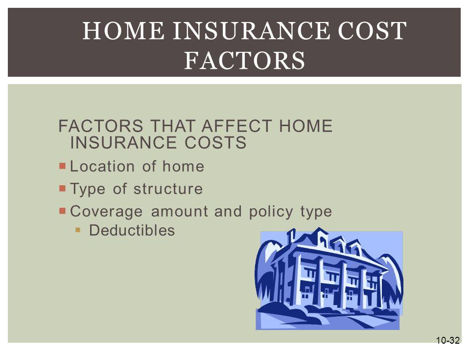 Home Insurance Cost Factors