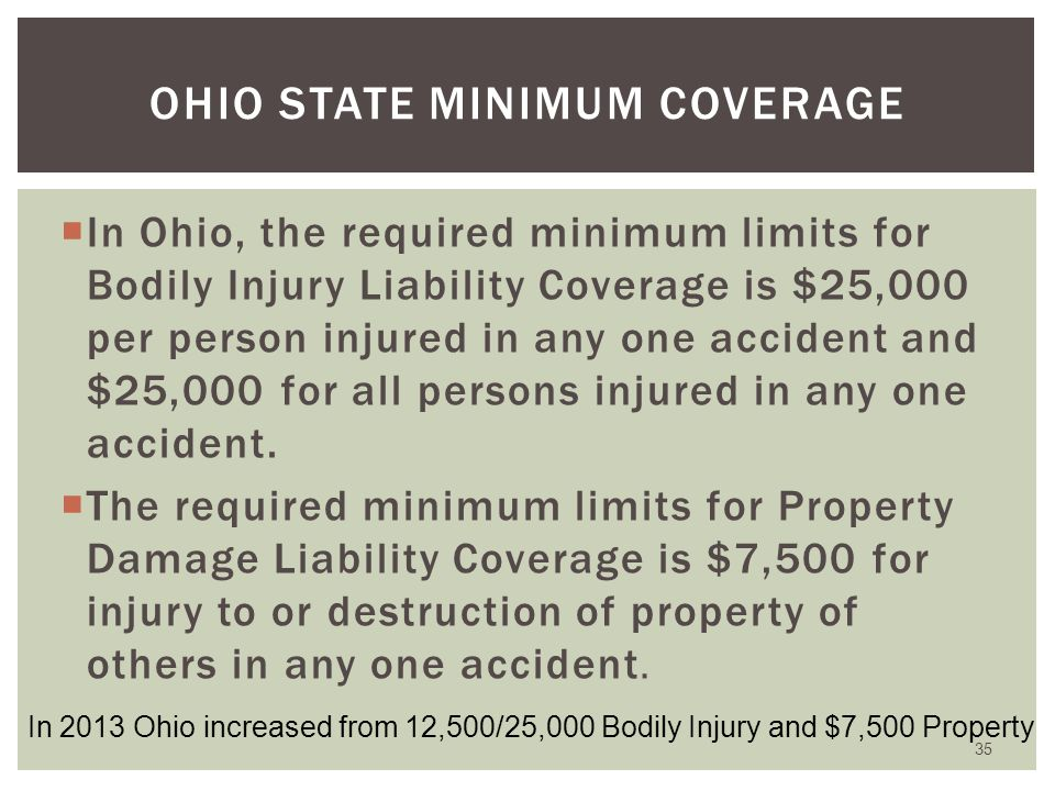 Ohio State Minimum Coverage
