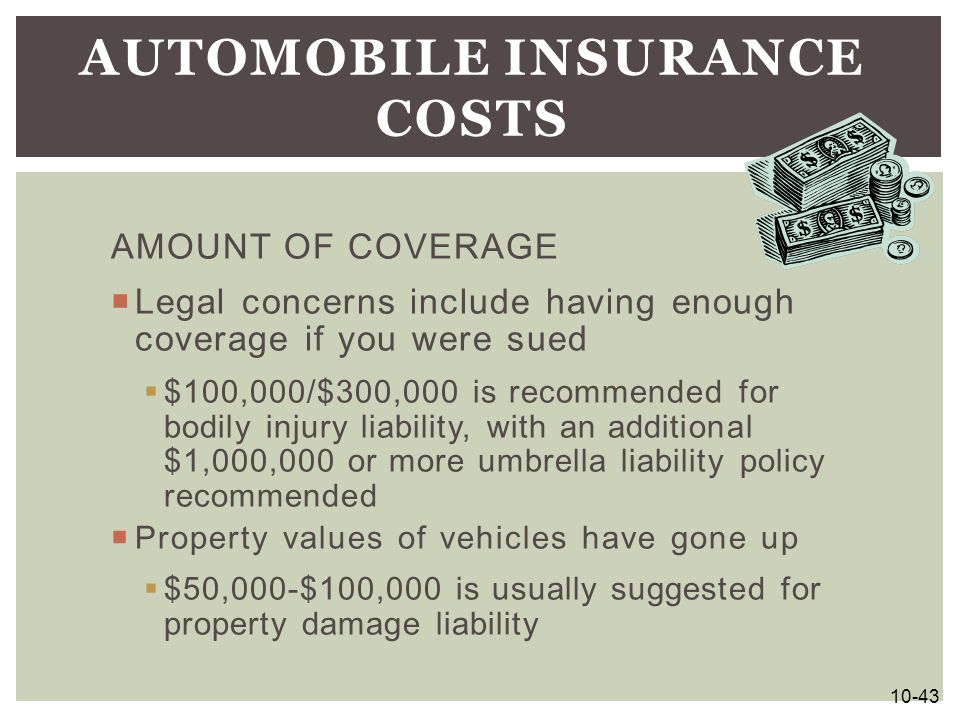 Automobile Insurance Costs