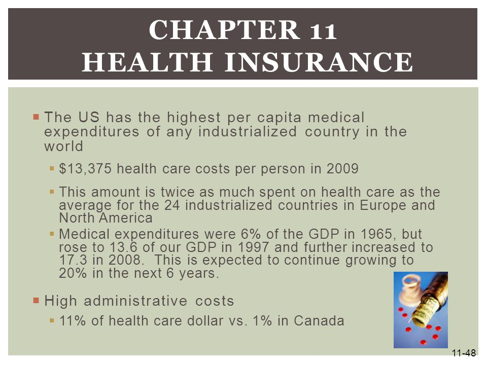 Chapter 11 Health Insurance