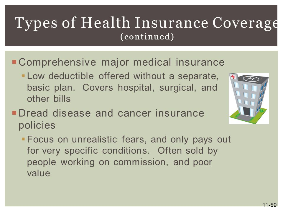 Types of Health Insurance Coverage (continued)