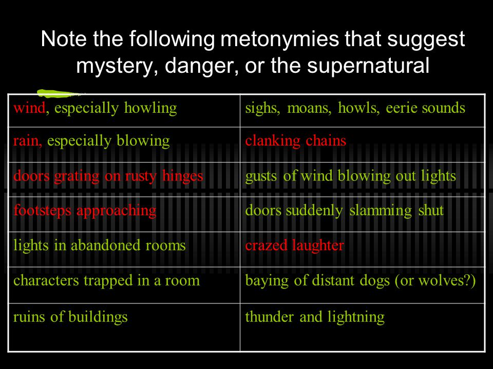 Note the following metonymies that suggest mystery, danger, or the supernatural