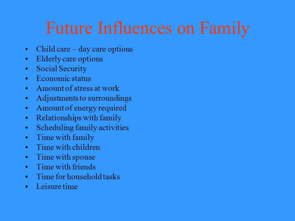 Future Influences on Family