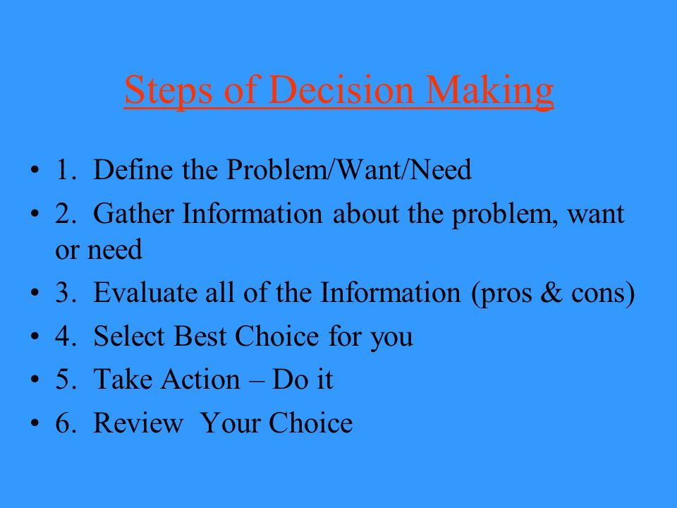 Steps of Decision Making