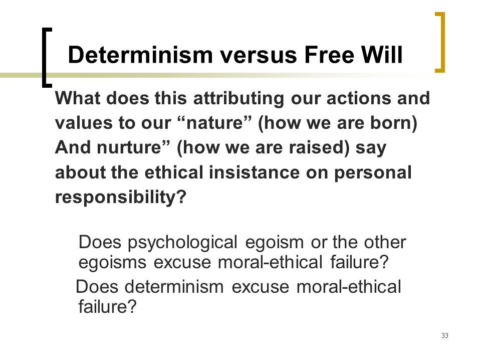Determinism versus Free Will