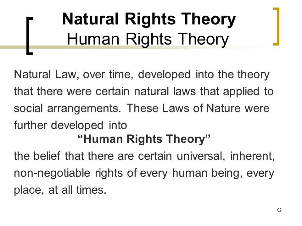 Natural Rights Theory Human Rights Theory