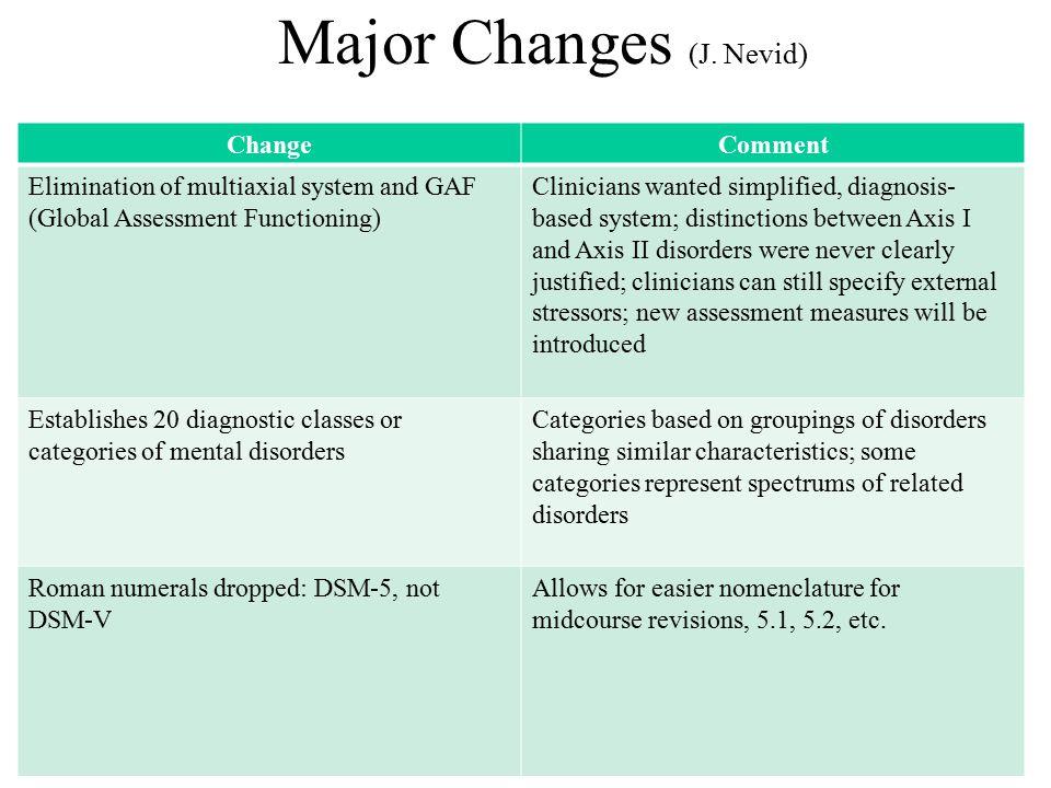 Major Changes (J. Nevid)