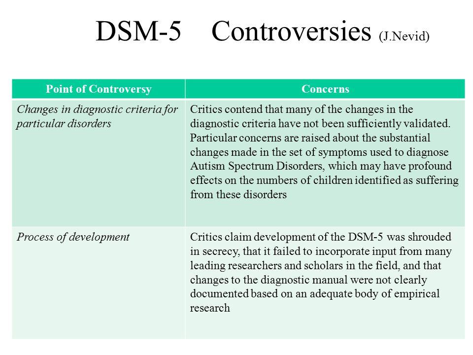 DSM-5 Controversies (J.Nevid)