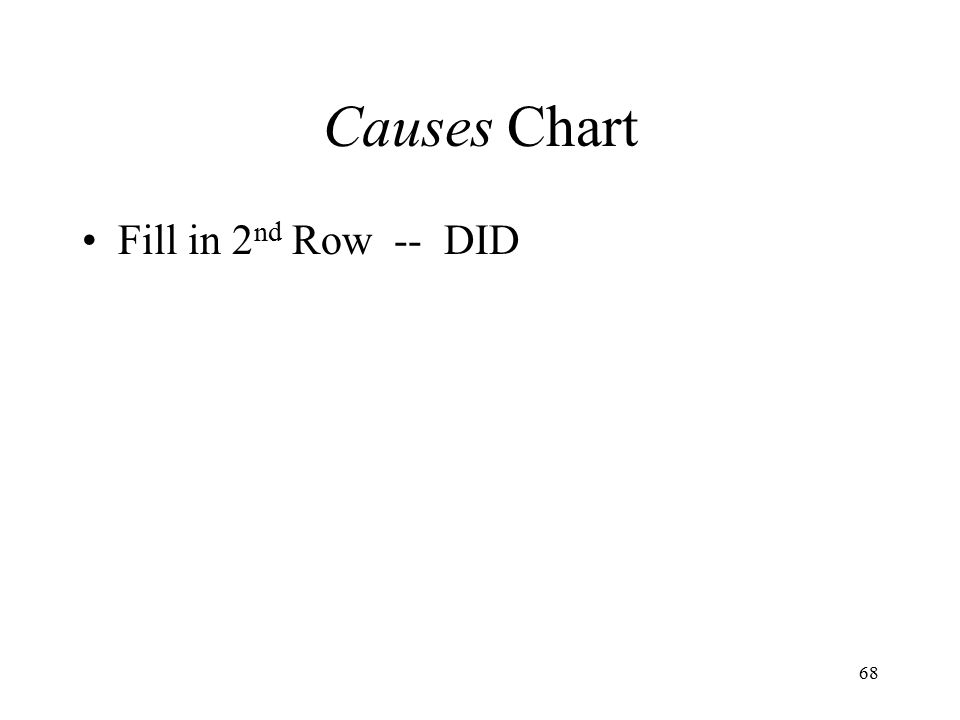 Causes Chart Fill in 2nd Row -- DID