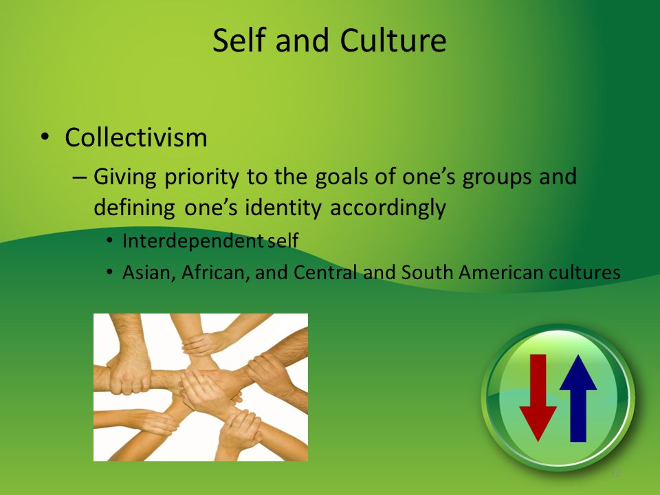 Self and Culture Collectivism