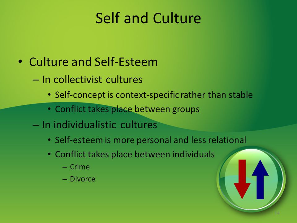 Self and Culture Culture and Self-Esteem In collectivist cultures