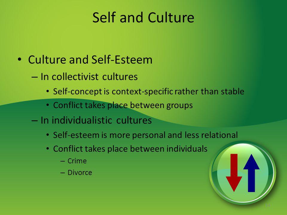 Self and Culture Culture and Self-Esteem In collectivist cultures