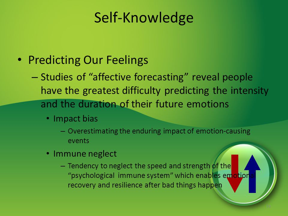 Self-Knowledge Predicting Our Feelings