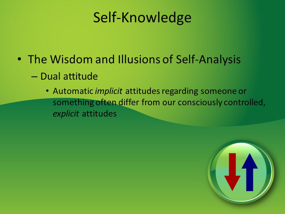 Self-Knowledge The Wisdom and Illusions of Self-Analysis Dual attitude