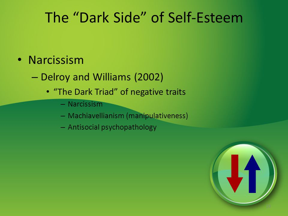 The Dark Side of Self-Esteem