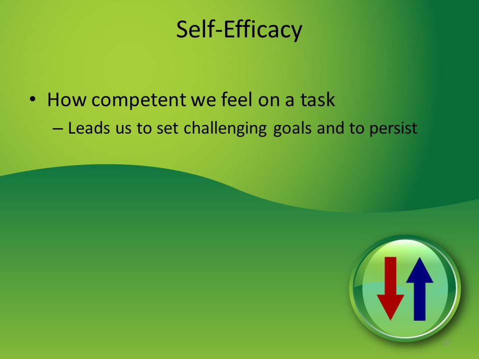 Self-Efficacy How competent we feel on a task