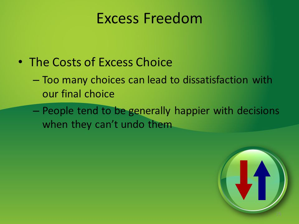 Excess Freedom The Costs of Excess Choice