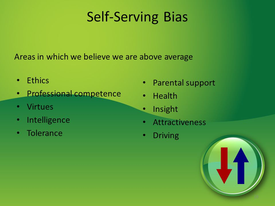 Self-Serving Bias Areas in which we believe we are above average