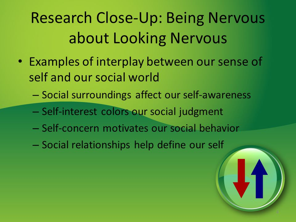 Research Close-Up: Being Nervous about Looking Nervous