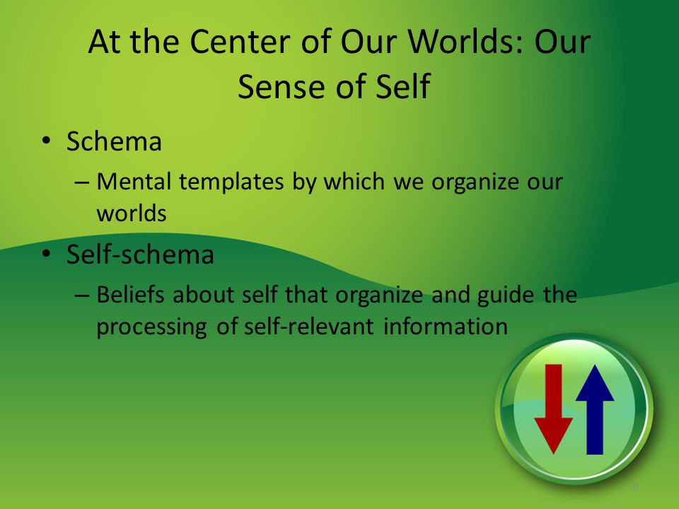 At the Center of Our Worlds: Our Sense of Self
