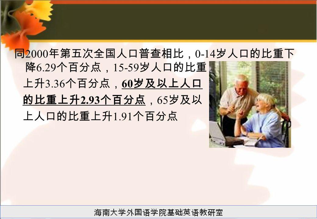 同2000年第五次全国人口普查相比,0-14岁人口的比重下降6.29个百分点,15-59岁人口的比重