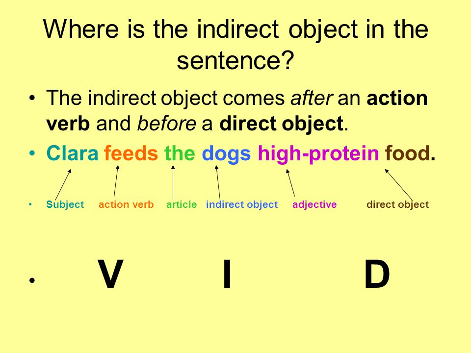 Where is the indirect object in the sentence