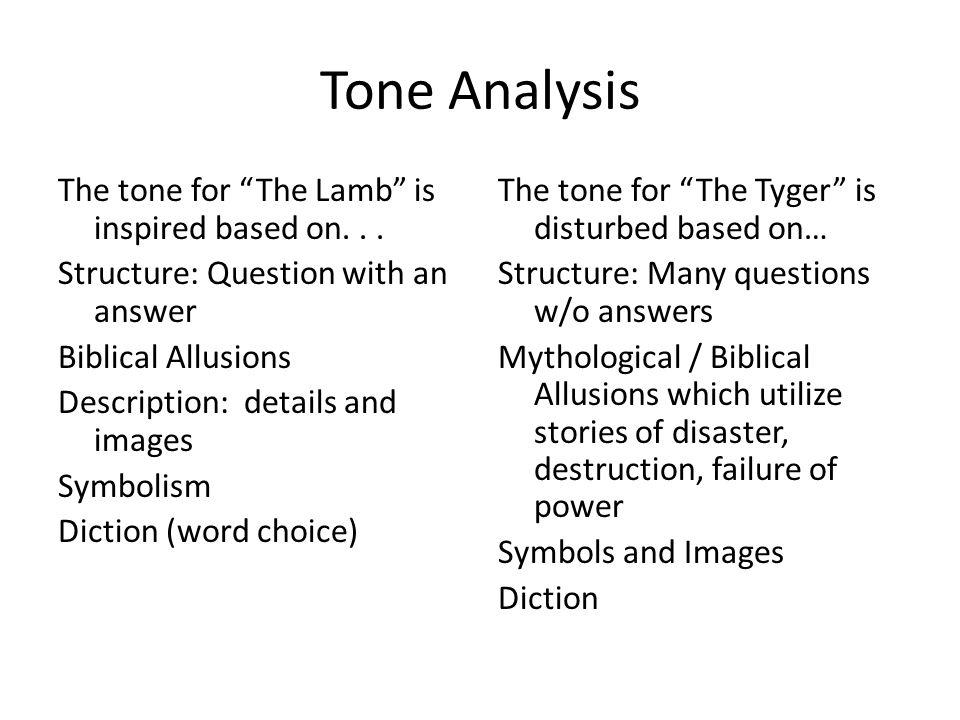 Tone Analysis