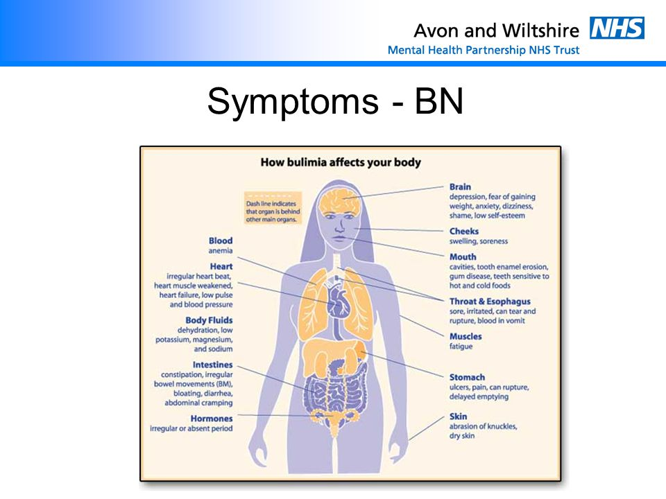 Symptoms - BN Often look 'normal size' & frequently have no signs of illness.